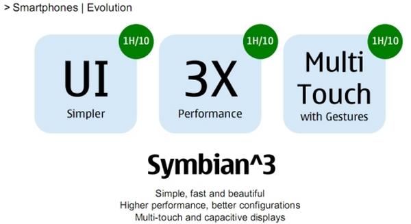 symbian3 [tuexperto]