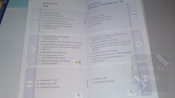 roadmap-XPERIA-SE
