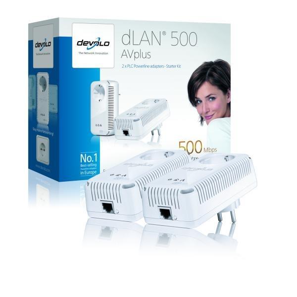 Devolo dLAN 500, Internet de alta velocidad por la línea eléctrica