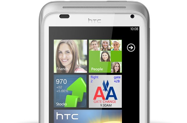 Análisis a fondo del HTC Radar