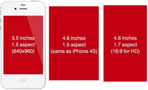 tamaño pantalla iphone5 01