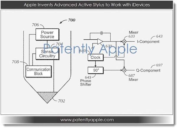 Apple sigue a Samsung patentando un lápiz táctil para iPhone o iPad