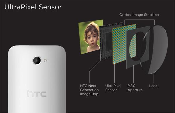 Las claves del sistema Ultrapíxel de la cámara del HTC One