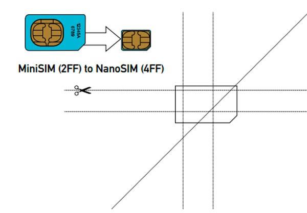 MiniSIM nanoSIM