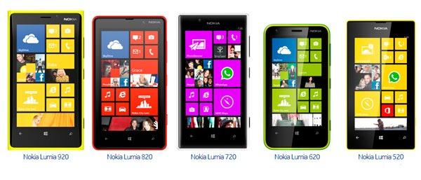 Nokia podría volver a fabricar smartphones en 2016