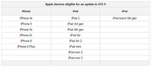 iOS 9(nueve) compatibilidad