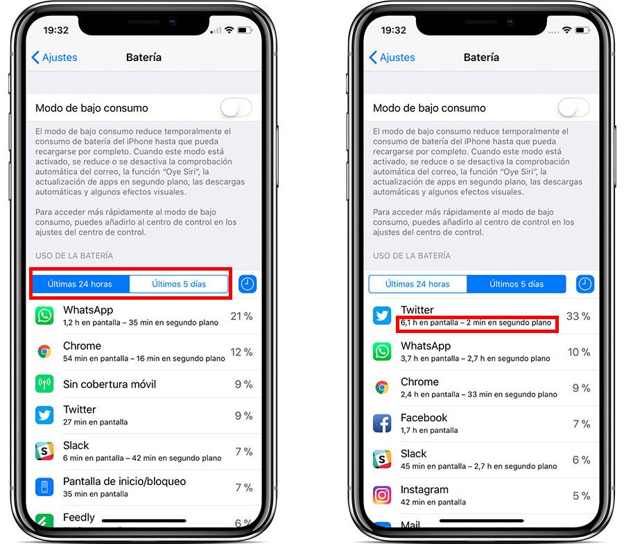 cómo saber con qué aplicación pasamos más tiempo apps