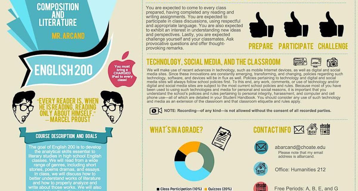 6 páginas y programas para hacer infografias gratis