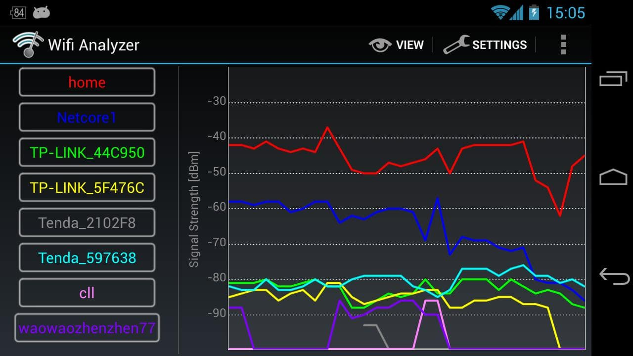 wifi analyzer gratis android-min