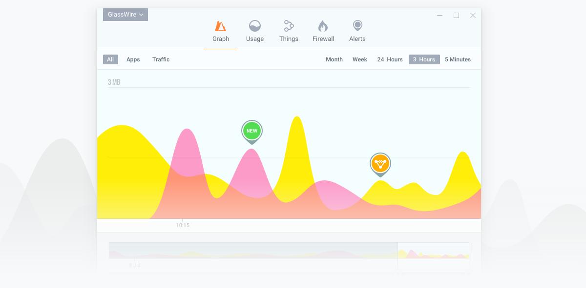 Aplicación ahorro de datos GlassWire