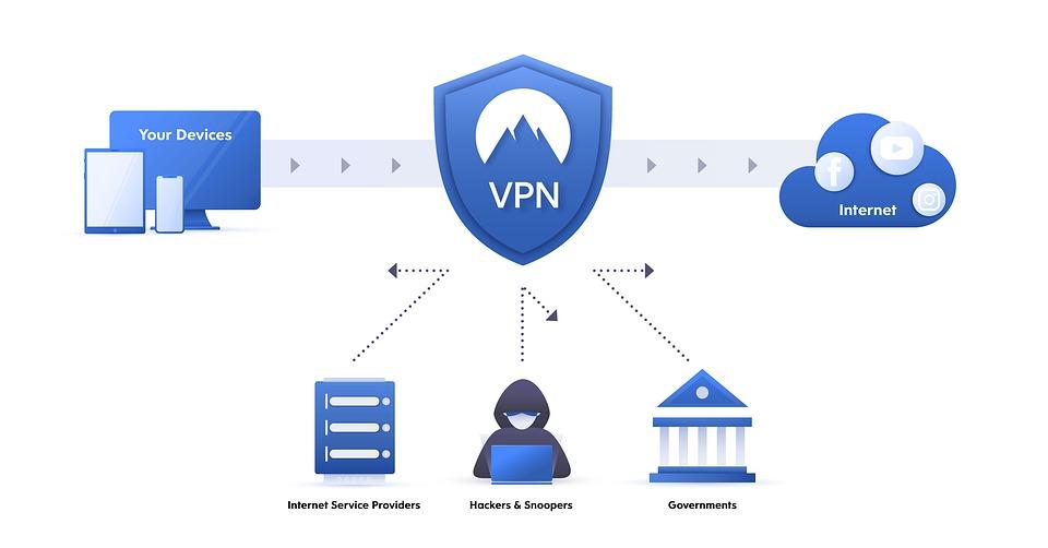 Creando una red VPN en Windows 10 5
