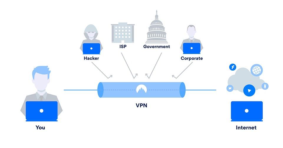 Creando una red VPN en Windows 10 6