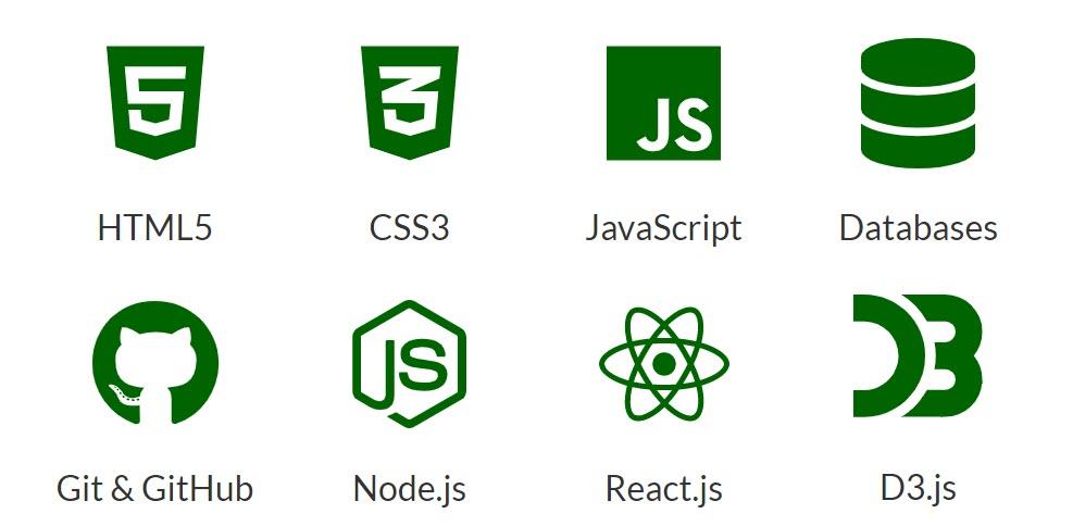 10 plataformas para aprender programación gratis 4