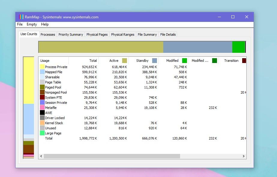Cómo monitorizar el rendimiento de Windows 10 3
