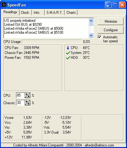 Cómo monitorizar el rendimiento de Windows 10 4