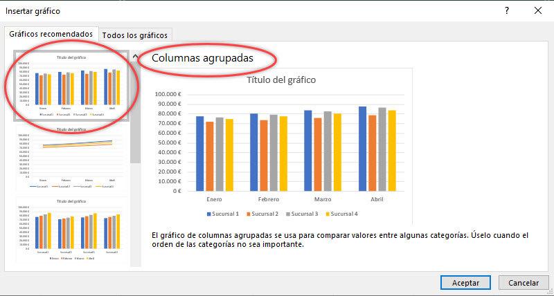 Cómo crear gráficos en Excel 3