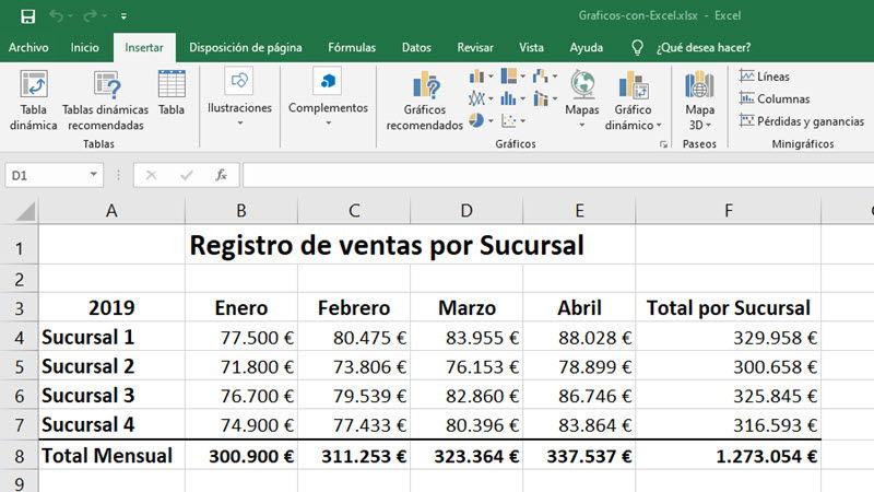 Cómo crear gráficos en Excel 2