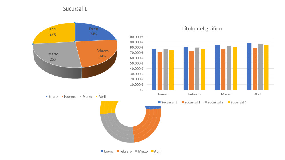 Cómo crear gráficos en Excel