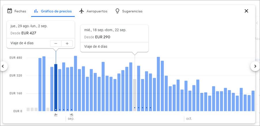 Cómo buscar los vuelos y hoteles más baratos en Google 3