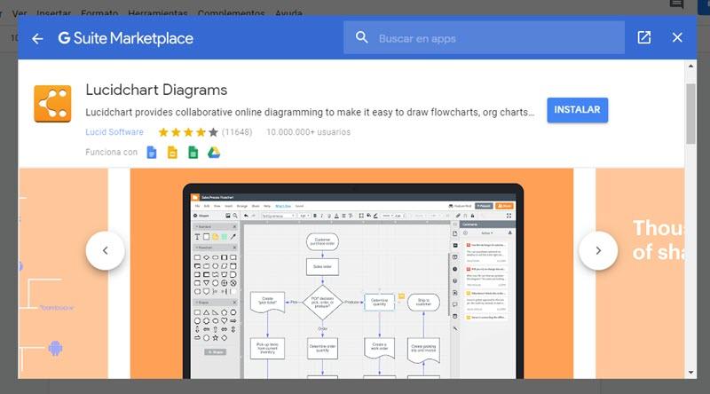 Cómo crear diagramas y mapas mentales con Google Docs 4